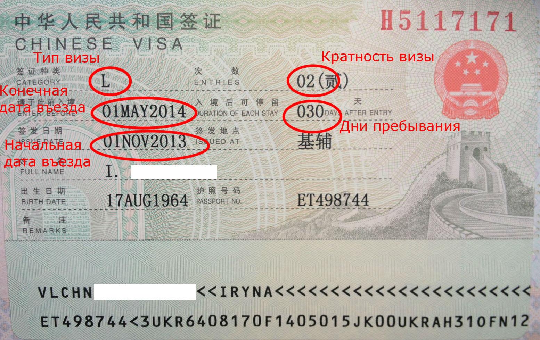Visa Center visa Weight documents