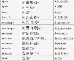 Имена на китайском